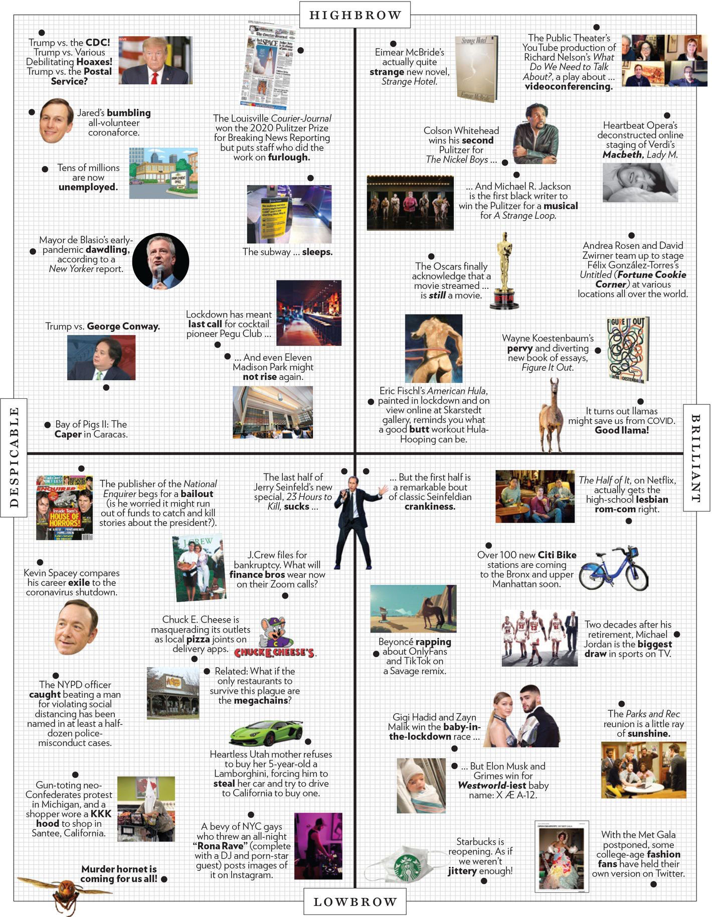 ny magazine approval matrix for may 11, 2020